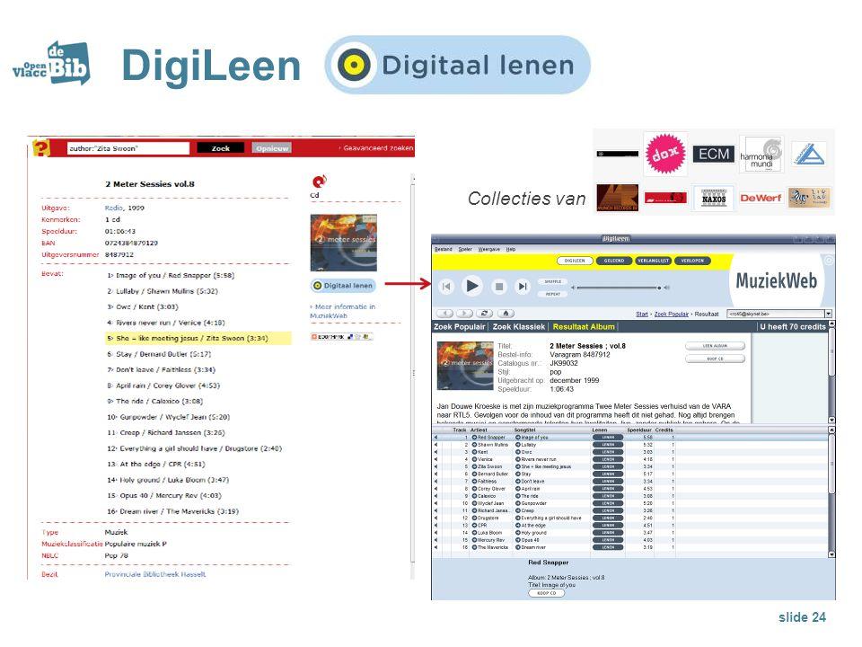 DigiLeen slide 24 Collecties van