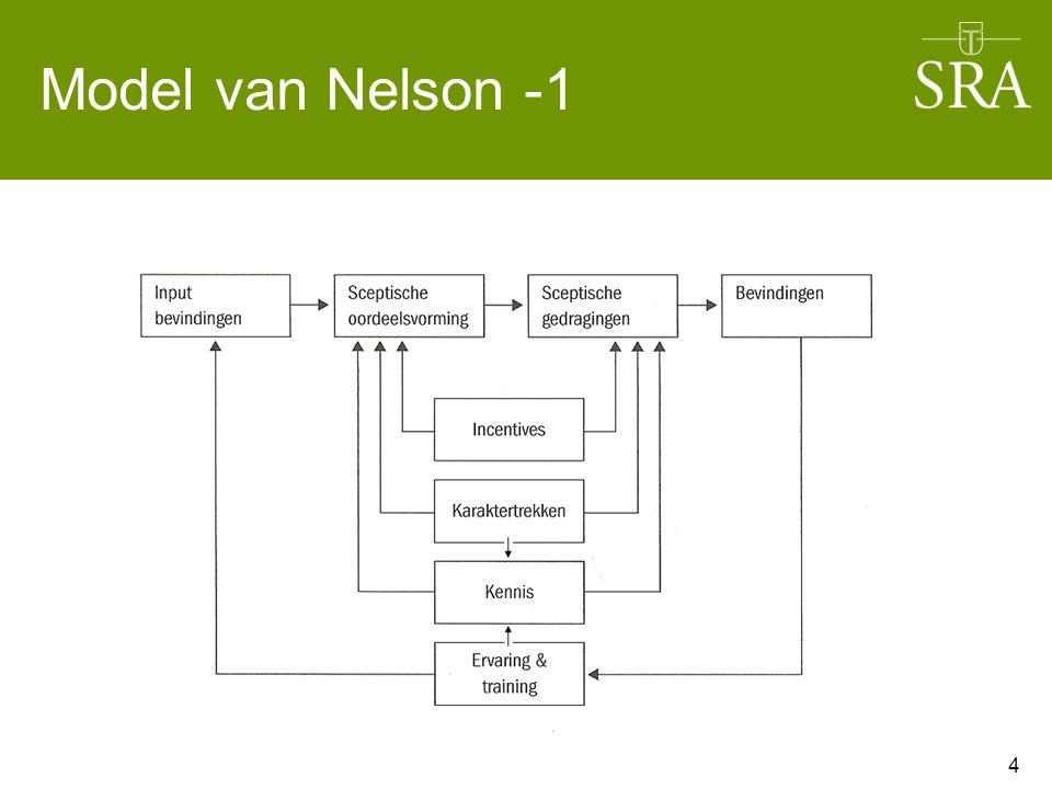 Model van Nelson -2 5 sceptische karaktertrekken vragende geest uitstel van oordelen zoeken naar kennis interpersoonlijk begrip zelfvertrouwen en zelf- determinatie
