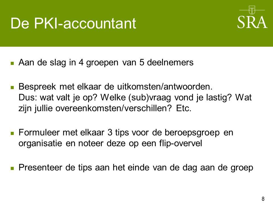 Het PKI-kantoor Hoe groot is de kans van slagen voor PKI.