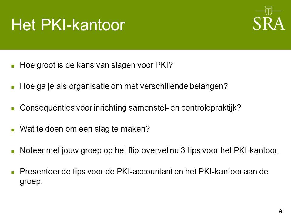 Afsluiting Welke conclusie verbind jij aan de training PKI.