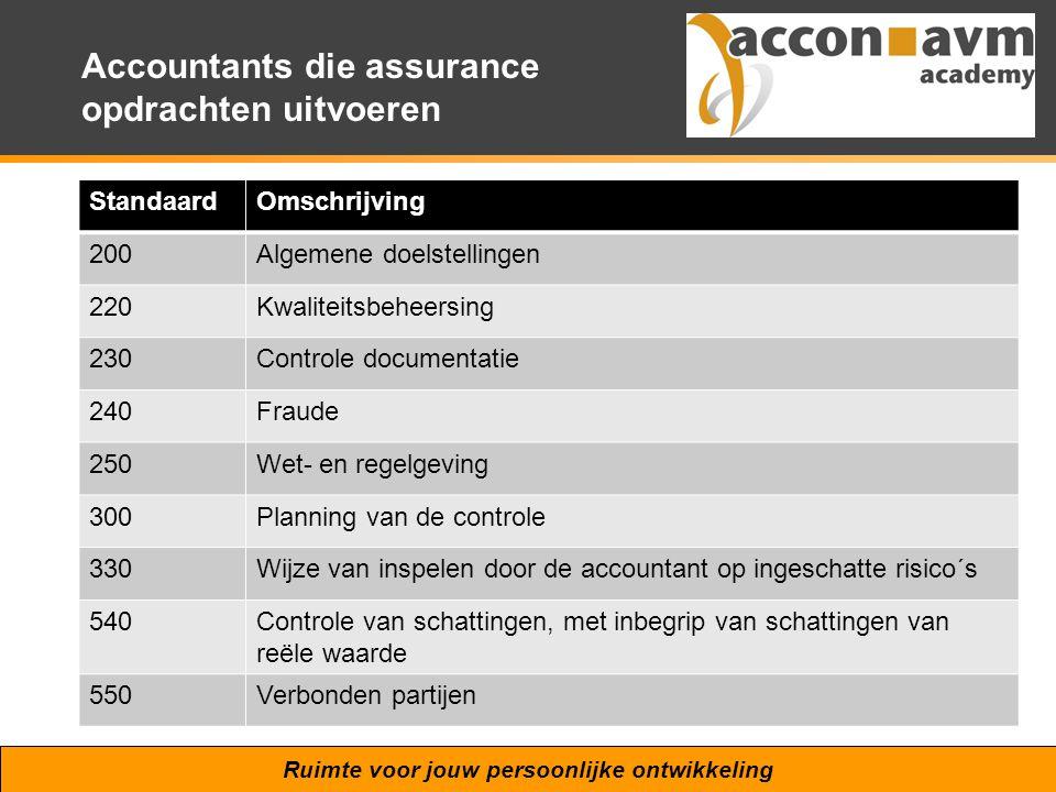 Ruimte voor jouw persoonlijke ontwikkeling Accountants die assurance opdrachten uitvoeren StandaardOmschrijving 200Algemene doelstellingen 220Kwalitei