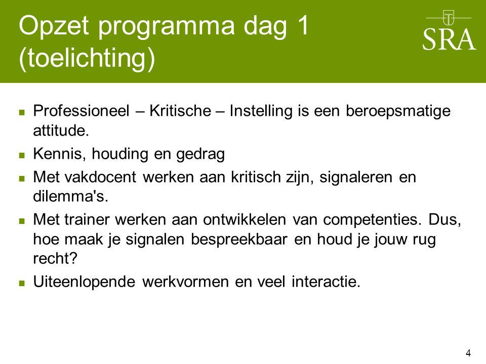 Opzet programma dag 1 (toelichting) 4 Professioneel – Kritische – Instelling is een beroepsmatige attitude. Kennis, houding en gedrag Met vakdocent we