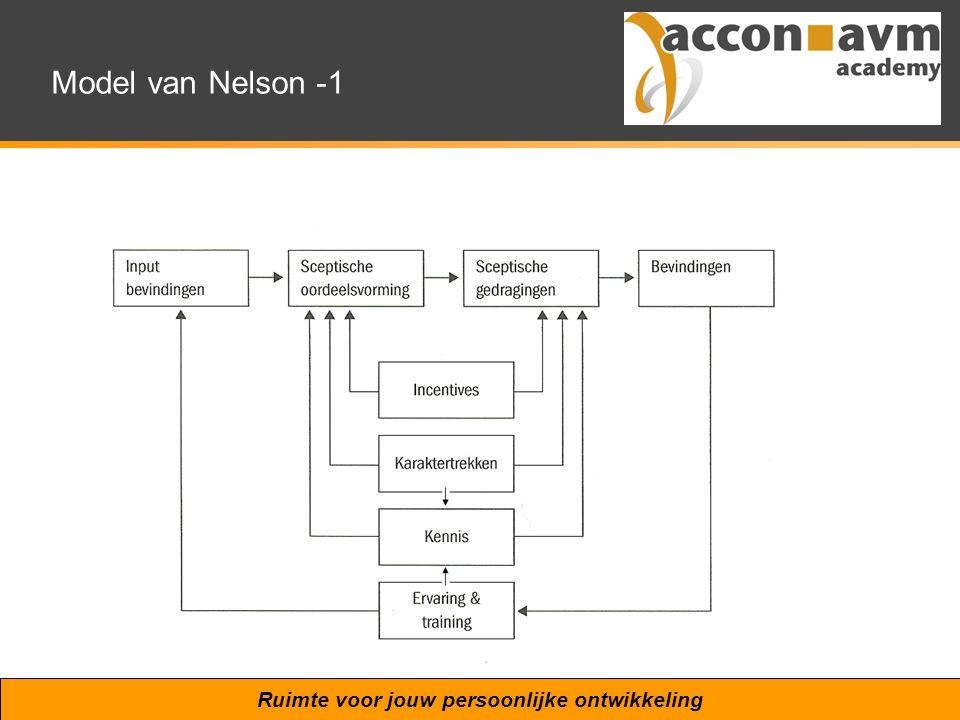 Ruimte voor jouw persoonlijke ontwikkeling Model van Nelson -1