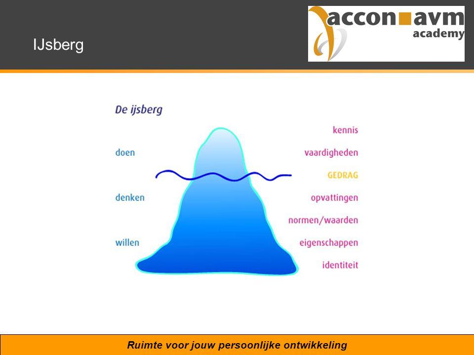 Ruimte voor jouw persoonlijke ontwikkeling IJsberg