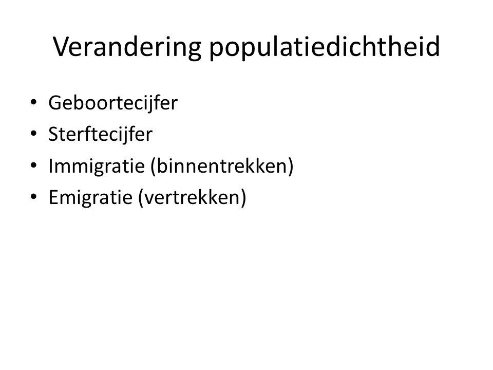 Verandering populatiedichtheid Geboortecijfer Sterftecijfer Immigratie (binnentrekken) Emigratie (vertrekken)