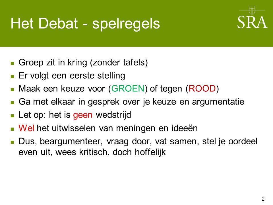 Het Debat - spelregels Groep zit in kring (zonder tafels) Er volgt een eerste stelling Maak een keuze voor (GROEN) of tegen (ROOD) Ga met elkaar in ge