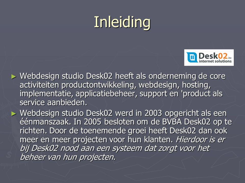 Inleiding ► Webdesign studio Desk02 heeft als onderneming de core activiteiten productontwikkeling, webdesign, hosting, implementatie, applicatiebeheer, support en product als service aanbieden.