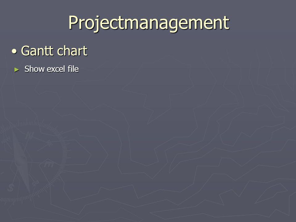 Projectmanagement ► Show excel file Gantt chart Gantt chart