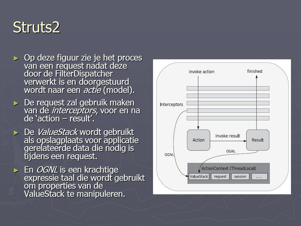 Struts2 ► Op deze figuur zie je het proces van een request nadat deze door de FilterDispatcher verwerkt is en doorgestuurd wordt naar een actie (model).