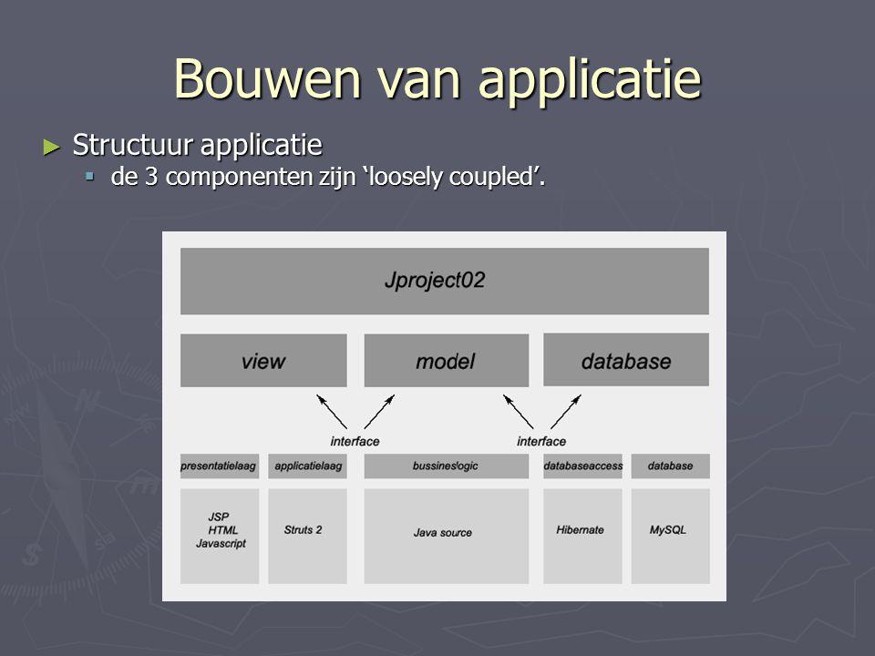 Bouwen van applicatie ► Structuur applicatie  de 3 componenten zijn 'loosely coupled'.