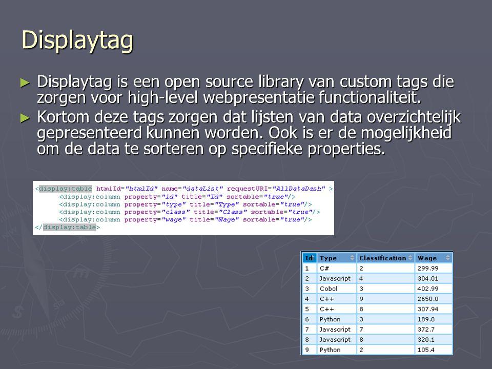 Displaytag ► Displaytag is een open source library van custom tags die zorgen voor high-level webpresentatie functionaliteit.