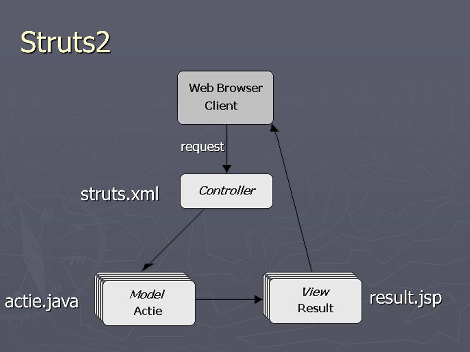 Struts2 struts.xml actie.java result.jsp request