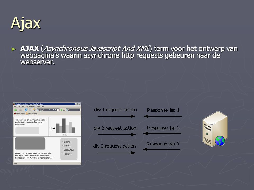 Ajax ► AJAX (Asynchronous Javascript And XML) term voor het ontwerp van webpagina's waarin asynchrone http requests gebeuren naar de webserver.