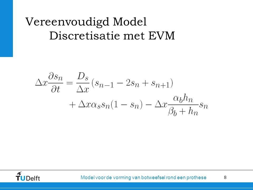 9 Model voor de vorming van botweefsel rond een prothese Vereenvoudigd Model Tijdsintegratie met ImEx ImEx: Implicit-Explicit Neem deel v/d waarden op het volgende tijdstip (impliciet) Neem deel v/d waarden op het huidige tijdstip (expliciet) Beste van 2 werelden: Stabiliteit bij grotere tijdstap (impliciet) Niet-lineaire PDV's simpel oplosbaar (expliciet)