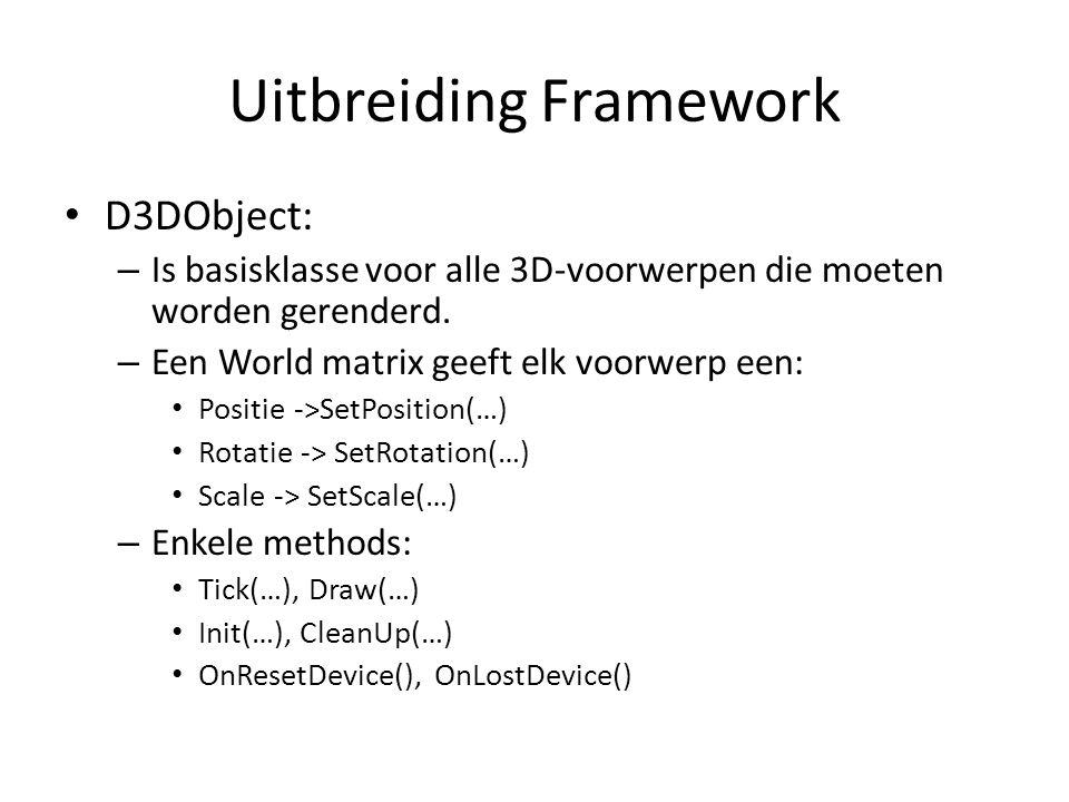Uitbreiding Framework D3DObject: – Is basisklasse voor alle 3D-voorwerpen die moeten worden gerenderd.
