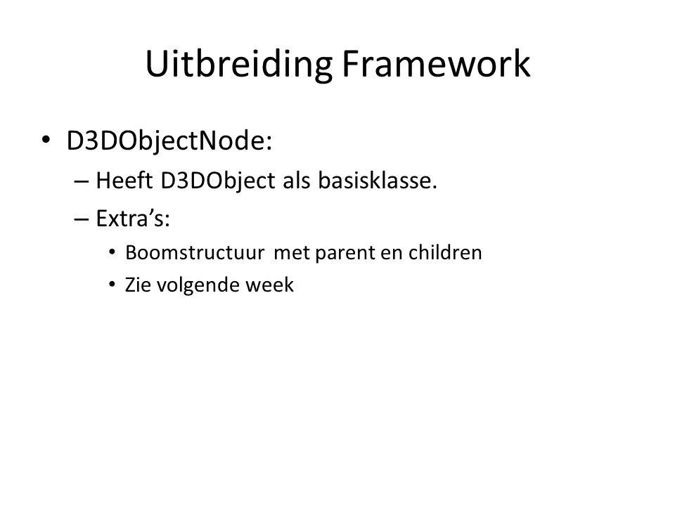 Uitbreiding Framework D3DObjectNode: – Heeft D3DObject als basisklasse.