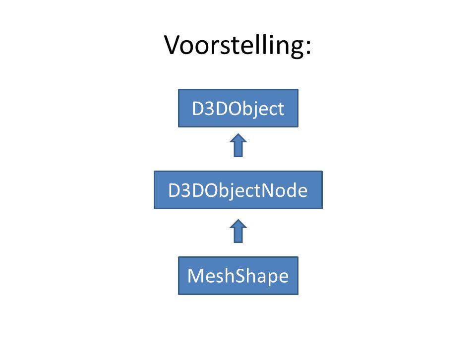 Voorstelling: D3DObject D3DObjectNode MeshShape