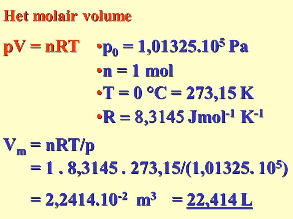 Het molair volume pV = nRT V m = nRT/p p 0 = 1,01325.10 5 Pap 0 = 1,01325.10 5 Pa = 22,414 L n = 1 moln = 1 mol R  Jmol -1 K -1R 