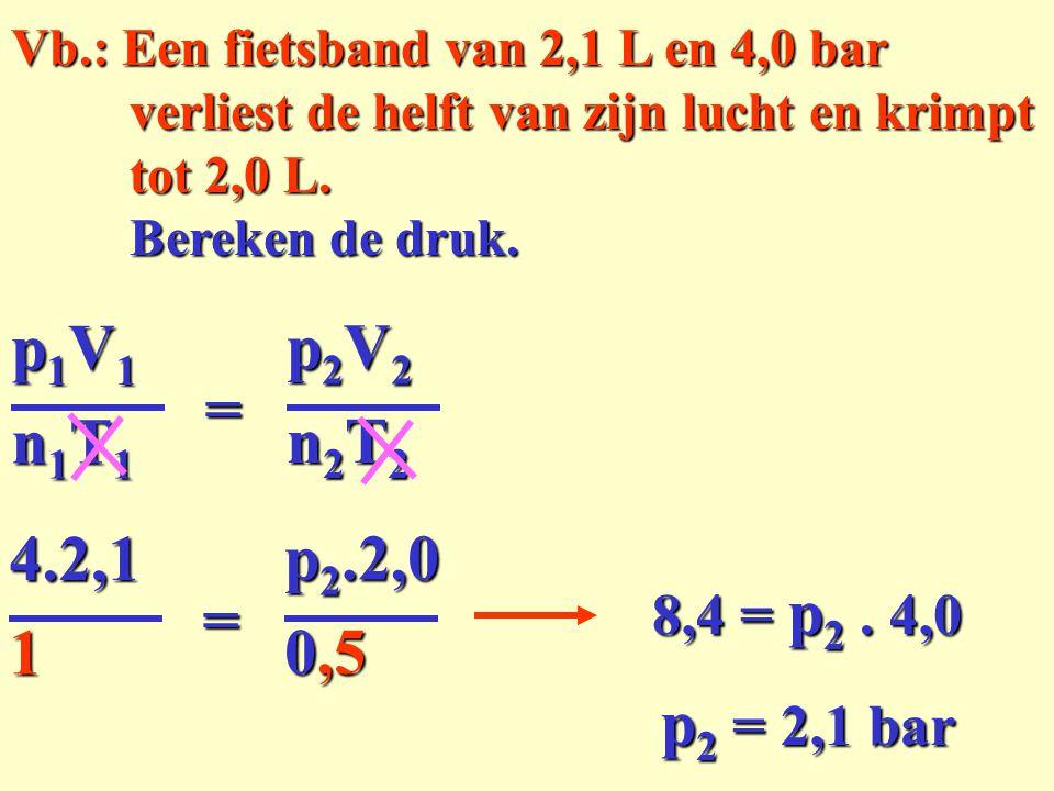 Vb.: Een fietsband van 2,1 L en 4,0 bar verliest de helft van zijn lucht en krimpt tot 2,0 L. Bereken de druk. p1V1p1V1p1V1p1V1 n1T1n1T1n1T1n1T1 p2V2p
