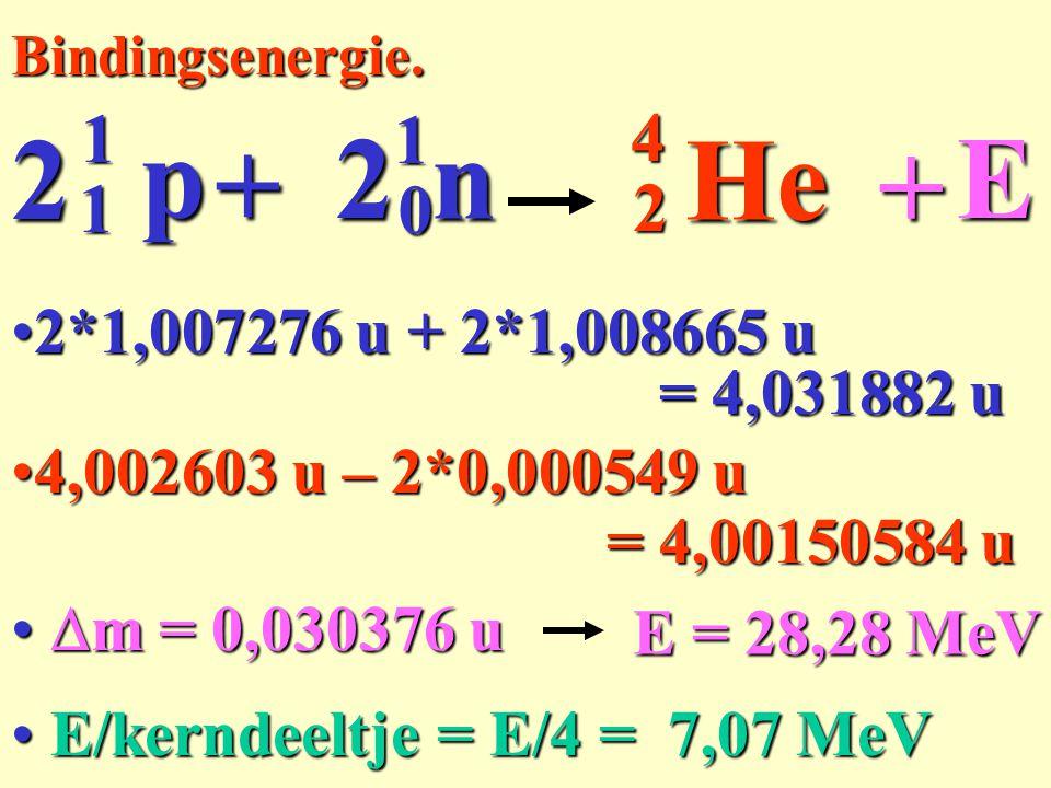 1 1 p + 2 4He + E 0 1 n 2 2 Bindingsenergie. 2*1,007276 u + 2*1,008665 u2*1,007276 u + 2*1,008665 u = 4,031882 u 4,002603 u – 2*0,000549 u4,002603 u –