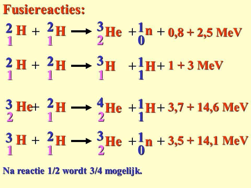 n 0 1 + + 3 H3He 2 H 3,5 + 14,1 MeV + 21 1 2 Fusiereacties: 1 1 n 0 1 + 2 H3He 2 H 0,8 + 2,5 MeV + + Na reactie 1/2 wordt 3/4 mogelijk. H 1 1 1 + + 2