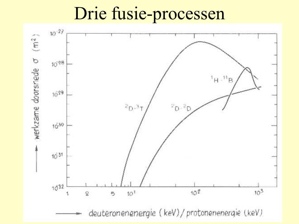Drie fusie-processen