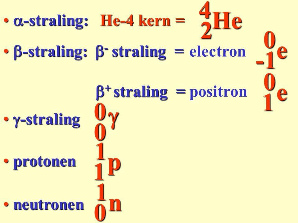  + straling = positron  -straling  -straling neutronen neutronen  -straling:  -straling: electron  - straling = He-4 kern = He42 e0 0 0 e0 1 n1