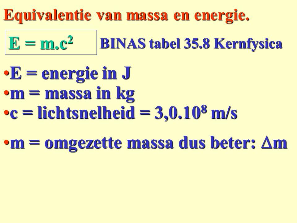 E = m.c 2 BINAS tabel 35.8 Kernfysica Equivalentie van massa en energie. E = energie in JE = energie in J m = massa in kgm = massa in kg c = lichtsnel