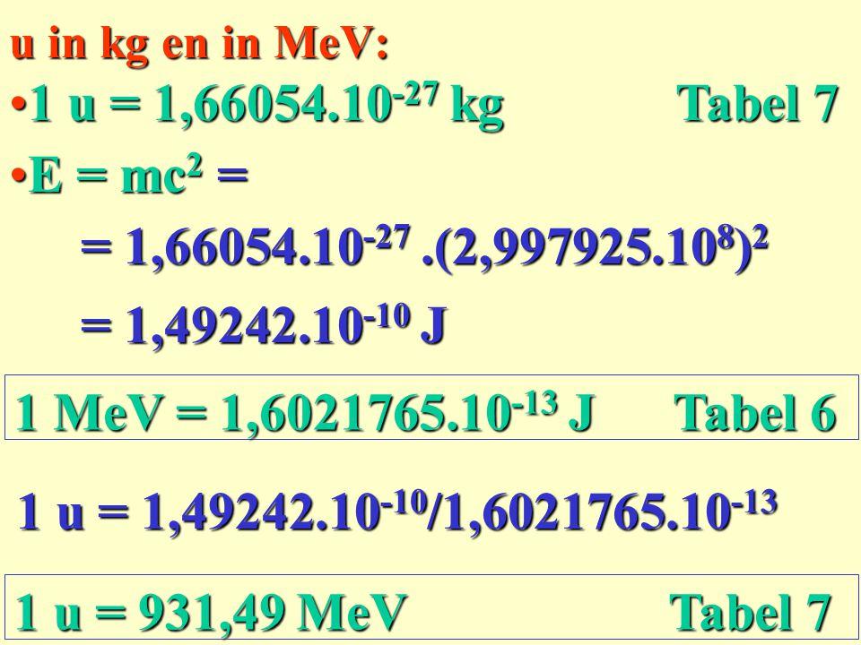 u in kg en in MeV: 1 u = 1,66054.10 -27 kg Tabel 71 u = 1,66054.10 -27 kg Tabel 7 E = mc 2 =E = mc 2 = = 1,49242.10 -10 J = 1,66054.10 -27.(2,997925.1