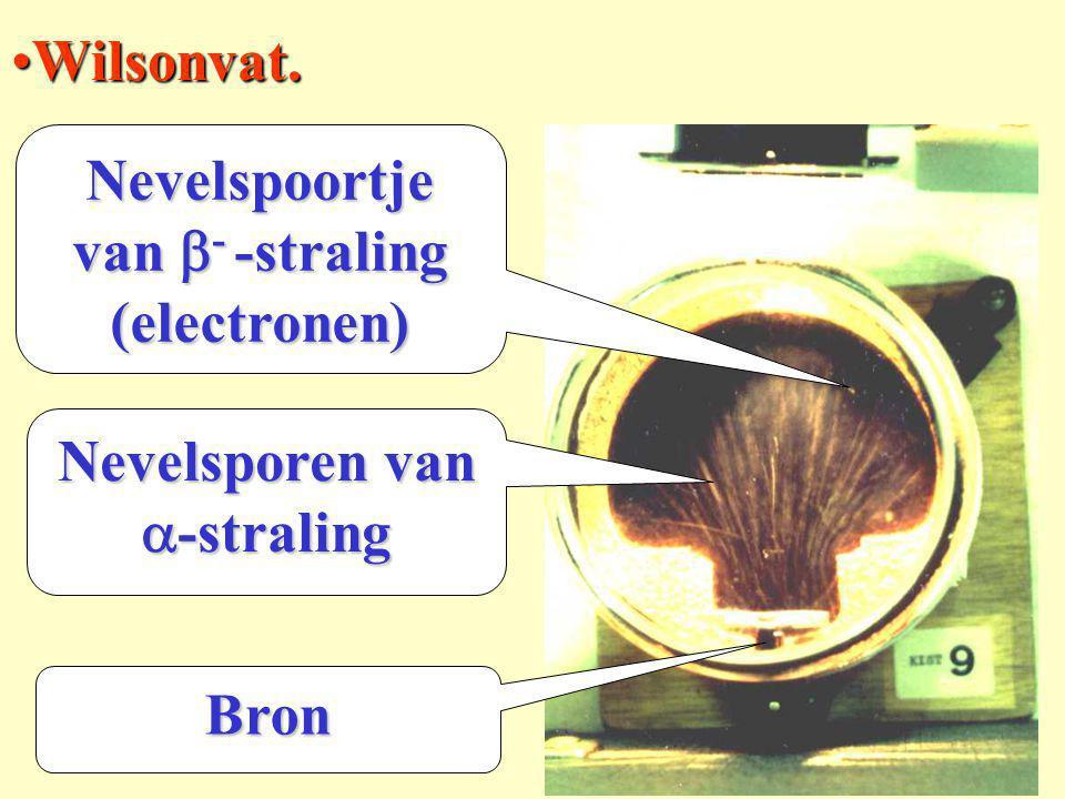 Wilsonvat.Wilsonvat.koolzuursneeuw lucht/alcoholdamp ionenspoor alcoholdruppels(nevelspoor)Bronplexiglas baan  - deeltje