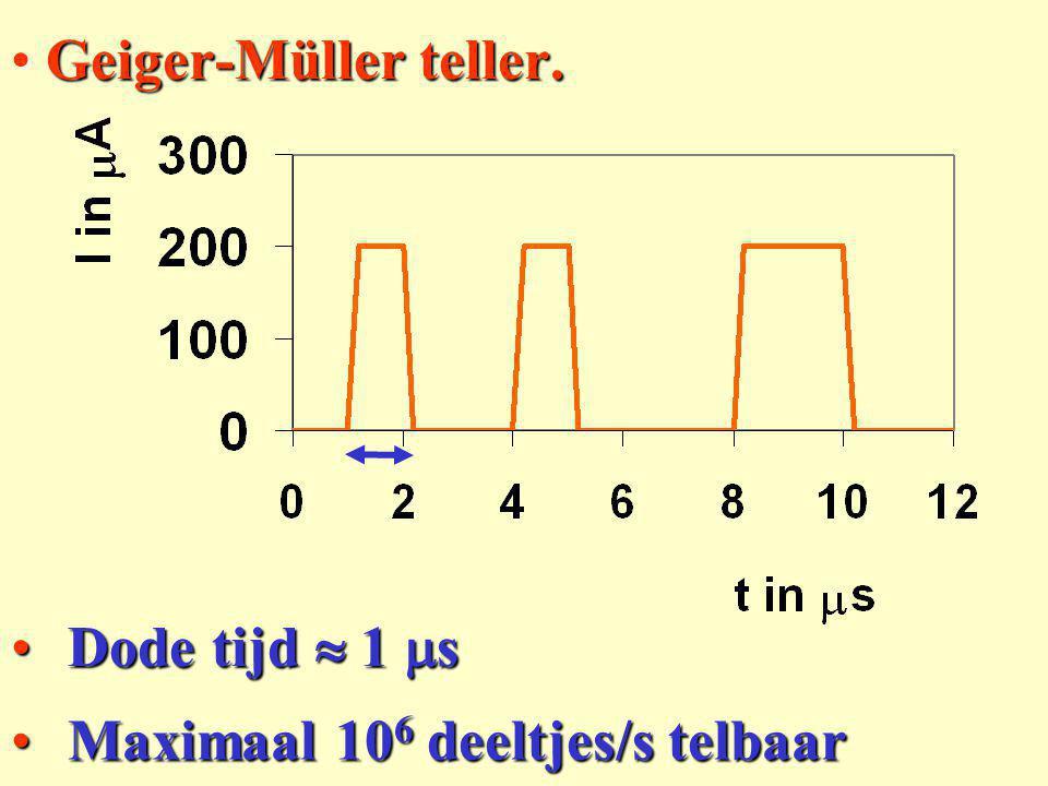 Geiger-Müller teller.Geiger-Müller teller.