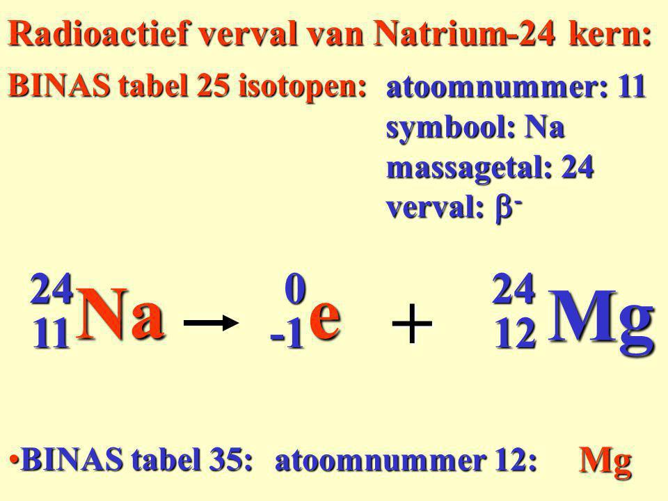 BINAS tabel 25 isotopen: atoomnummer: 84 symbool: Po massagetal: 209 verval:  BINAS tabel 35:BINAS tabel 35: atoomnummer 82: 84209Po Pb 24He 82 205 X + Pb Radioactief verval Polonium-209 kern: