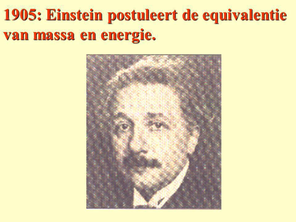 1898: Marie en Pierre Curie ontdekken de straling van polonium en radium.