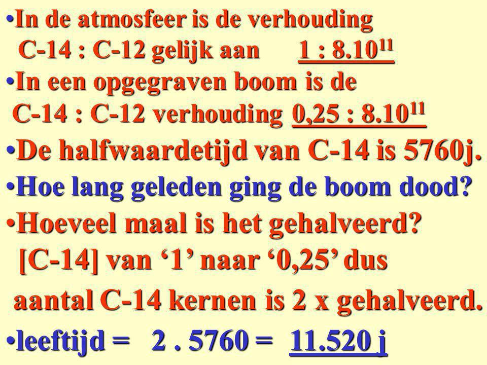 Vorming C-14 in de atmosfeer: Vorming C-14 in de atmosfeer: Verval C-14 (halfwaardetijd 5730 j): Verval C-14 (halfwaardetijd 5730 j): In dode organische stof daalt [C-14].