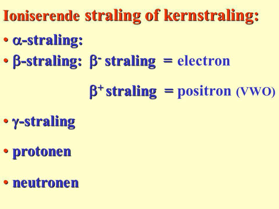 Ioniserende straling of kernstraling:  -straling:  -straling:  -straling:  -straling: electron  + straling = positron (VWO)  -straling  -straling protonen protonen neutronen neutronen  - straling =