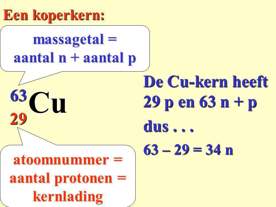 29 63 Cu massagetal = aantal n + aantal p atoomnummer = aantal protonen = kernlading Een koperkern: 63 – 29 = 34 n De Cu-kern heeft 29 p en 63 n + p dus...