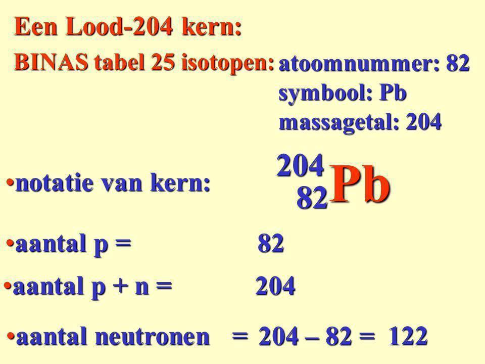 Halveringstijd Po-209 is 200 jaar.Hoeveel % is er over na 300 jaar.