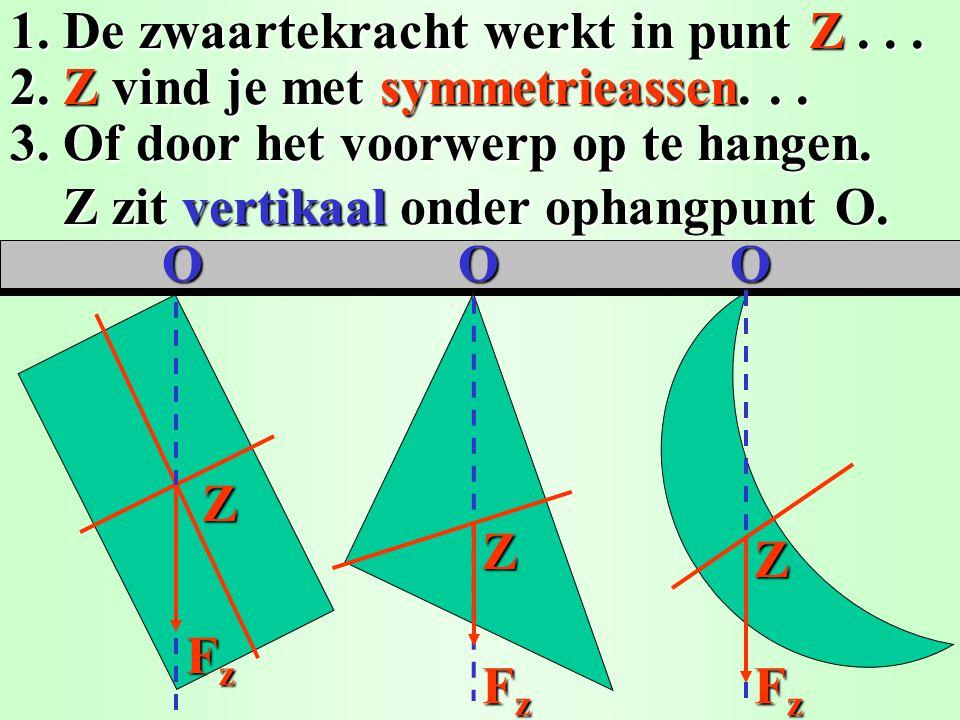 O1.De zwaartekracht werkt in punt Z... 2. Z vind je met symmetrieassen...