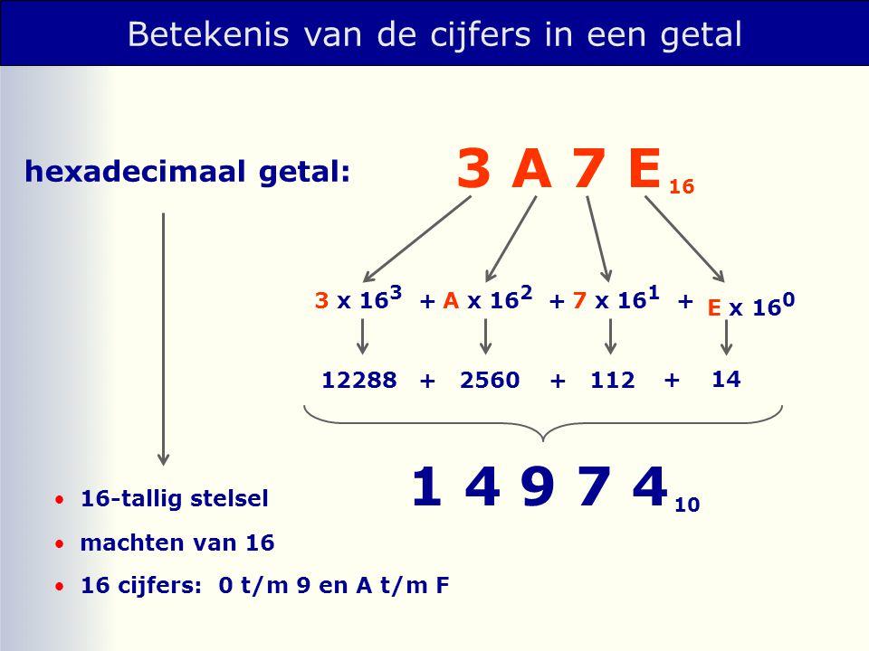 Betekenis van de cijfers in een getal hexadecimaal getal: 16-tallig stelsel machten van 16 16 cijfers: 0 t/m 9 en A t/m F 3 A 7 E 16 E x 16 0 7 x 16 1