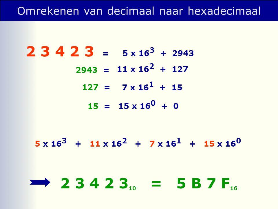 Omrekenen van decimaal naar hexadecimaal 2 3 4 2 3 = 11 x 16 2 + 127 7 x 16 1 + 15 2943 = 127 = 5 x 16 3 + 2943 15 x 16 0 + 0 15 = 5 x 16 3 + 11 x 16
