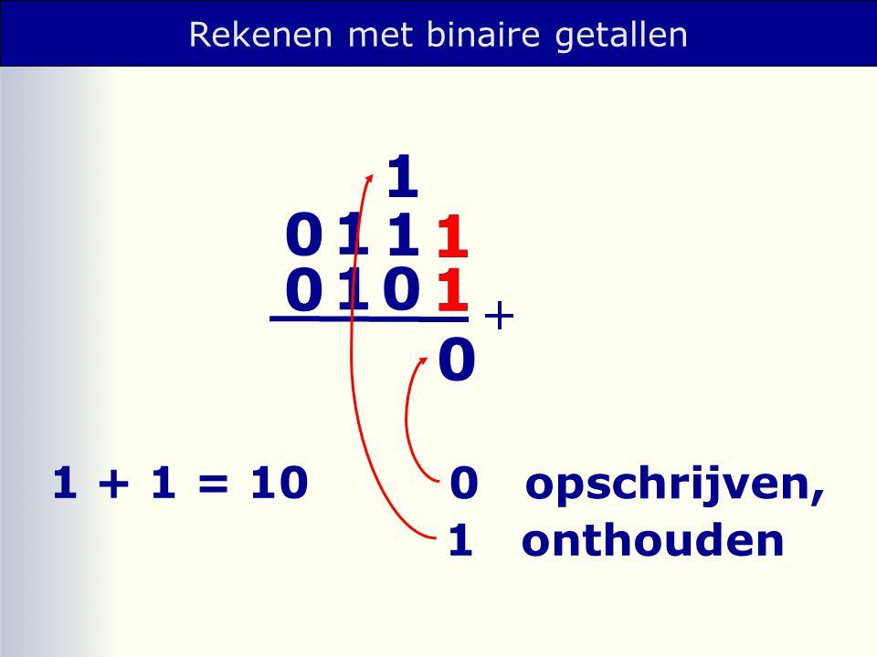 Rekenen met binaire getallen 0 opschrijven, 1 + 1 + 0 = 10 1 onthouden 1 1 1 0 1 1 0 0 1 0 1 0 1 0 1