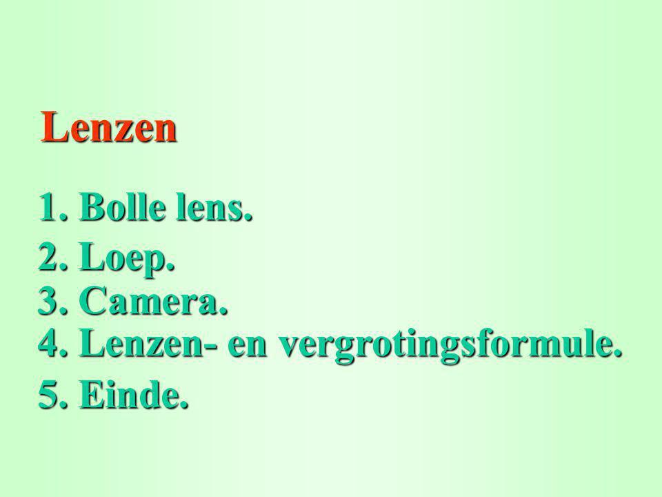 Lenzen 1.Bolle lens. 1. Bolle lens. 2. Loep. 2. Loep.