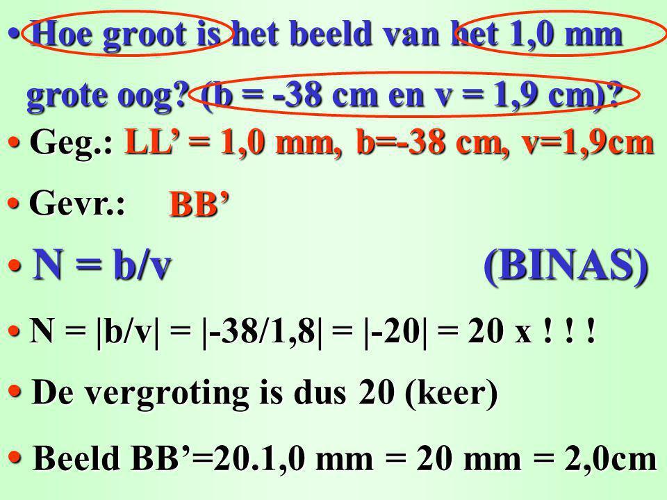 Hoe groot is het beeld van het 1,0 mm grote oog.(b = -38 cm en v = 1,9 cm).