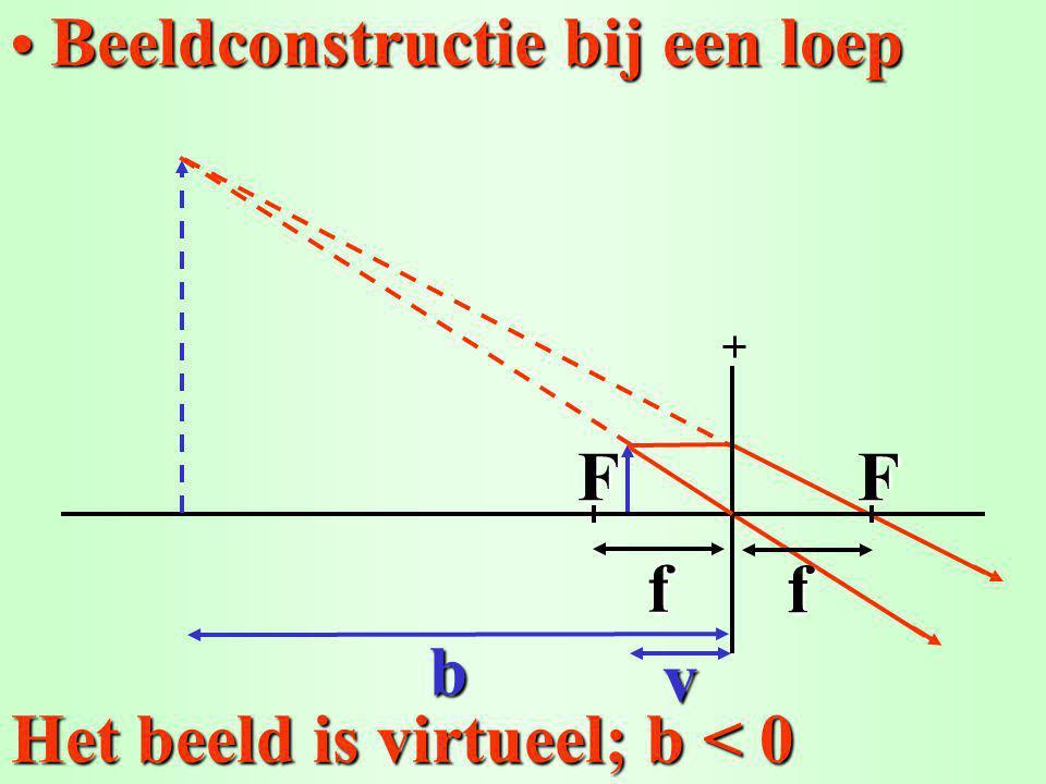 Beeldconstructie bij een loep Beeldconstructie bij een loepFF f b v f Het beeld is virtueel; b < 0