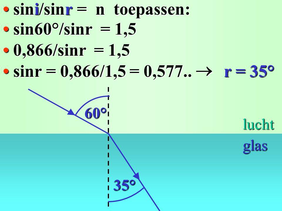 De wet van Snellius: n is de brekingsindex (Zie BINAS) sini/sinr = n n (lucht naar glas) = 1,5 i r lucht glas