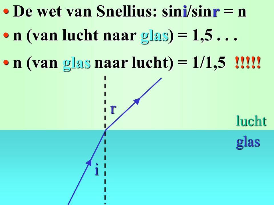 BrekingBreking van stof naar lucht: van de normaal af. De straal breekt i r t lucht stof i < r. i < r.