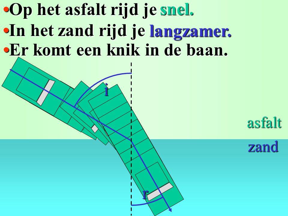 Breking Breking © Het Vlietland College Leiden 3. Einde.