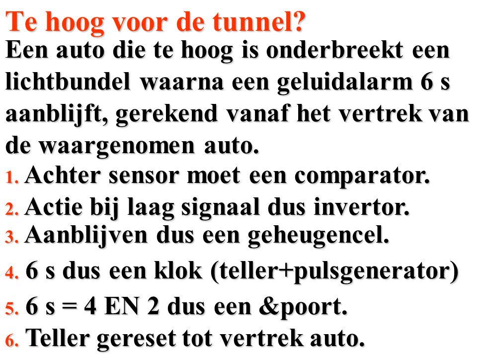 Een auto die te hoog is onderbreekt een lichtbundel waarna een geluidalarm 6 s aanblijft, gerekend vanaf het vertrek van de waargenomen auto. 1. Achte