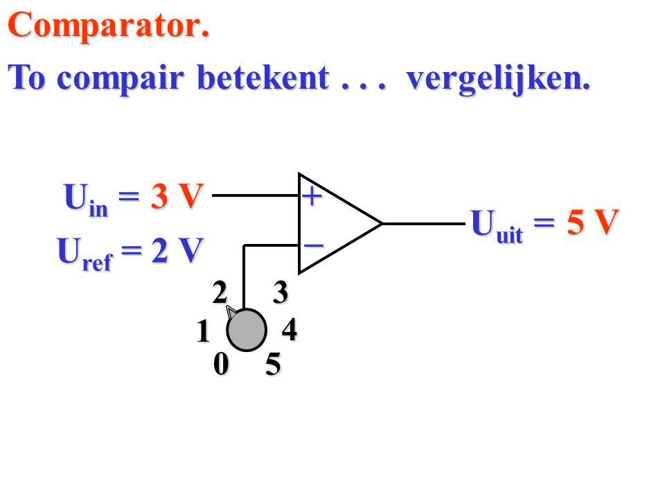 0,0 V 11 1 1 8 in 4 2 1 0 0 0 0 AD 4 bits AD-omzetter U in = 0,0 tot 5,0 V en dec.