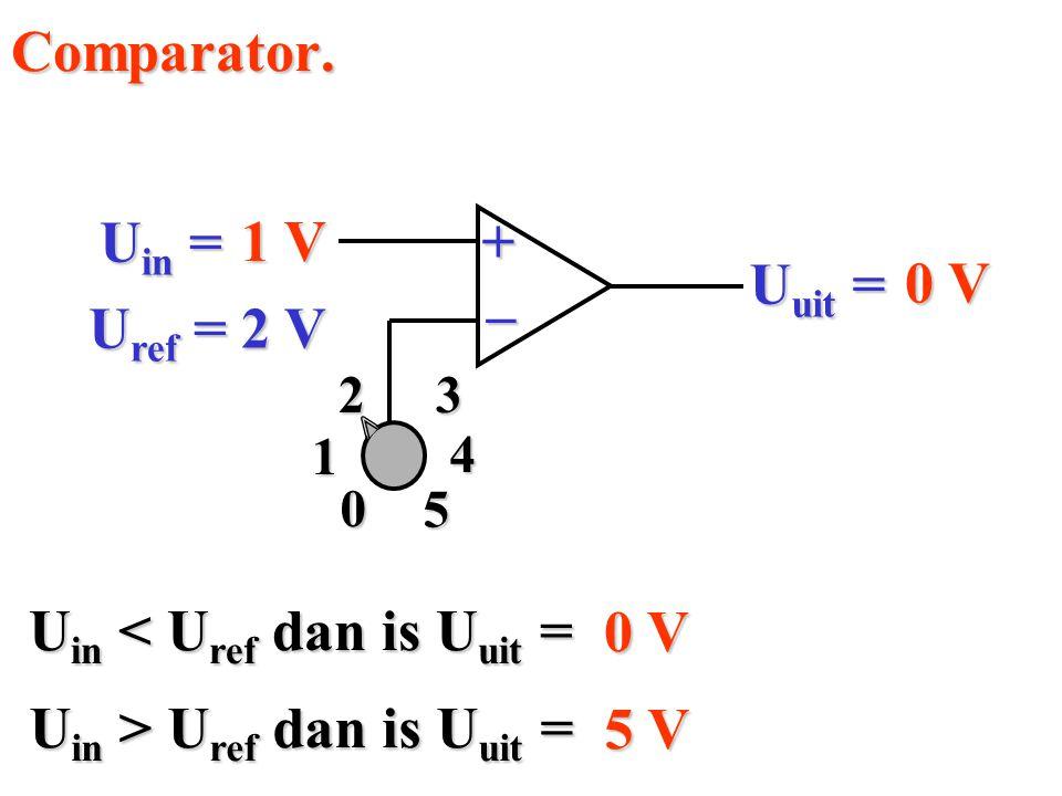 De temperatuursensor kan van 0 tot 100 °C meten waarbij de spanning oploopt van 0 tot 5 V.De temperatuursensor kan van 0 tot 100 °C meten waarbij de spanning oploopt van 0 tot 5 V.Thermometer 30 °C 0,020V/bit ADTS 0,050V/°C 1,5 V 75 75 = 411286432168201 0 10011 30.0,050 1,5/0,020 rc=5V/100°C 5V/256